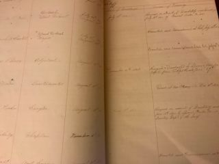 "Folio manuscript. 1861-1864 ""Roster of Commisd & Non Commisd Officers of the 26th Regt. Mass. Vols."""